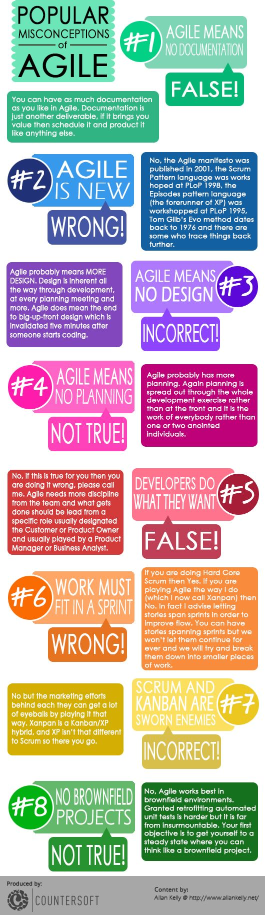 Popular Misconceptions of Agile